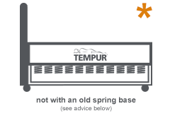 Do not use a tempur mattress on an old fashioned spring bed base.